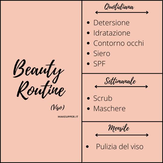 schema beauty routine quotidiana, settimanale, mensile - beaytu blog - makeupper.it